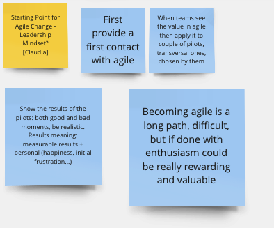 https://certificacionpm-158bf.kxcdn.com/wp-content/uploads/2020/11/The-Bridge-to-Business-Agility-Unconference-Online-Whiteboard-for-Visual-Collaboration-2020-11-15-12-43-24.png